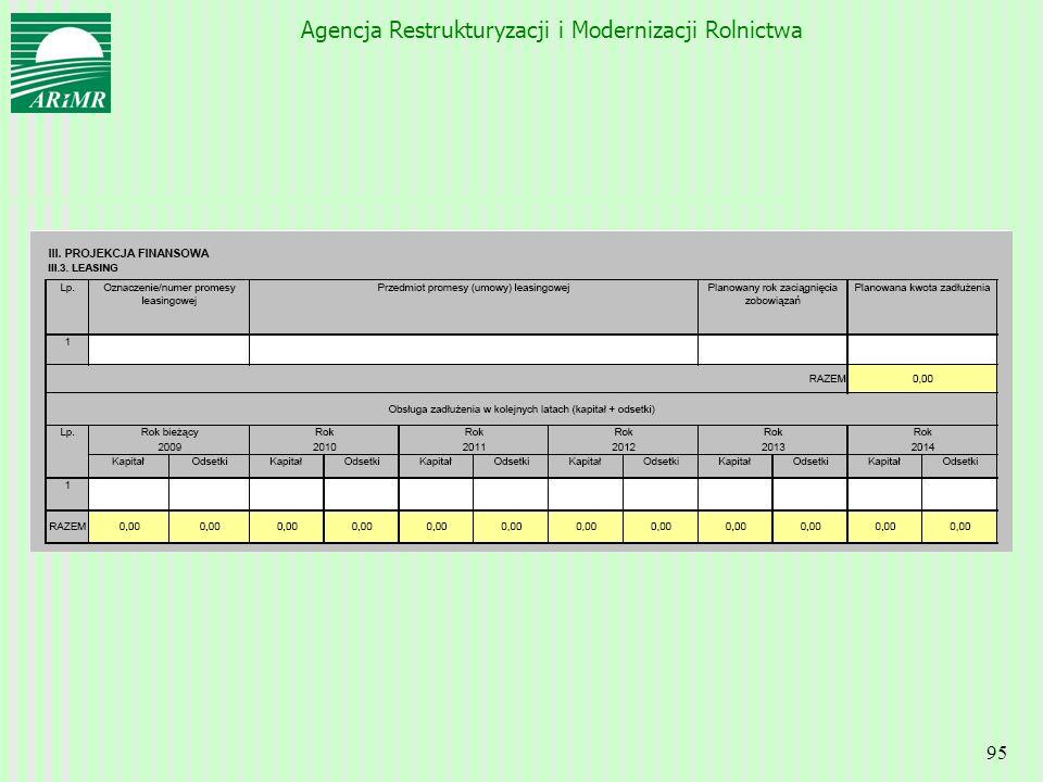 Agencja Restrukturyzacji i Modernizacji Rolnictwa 95