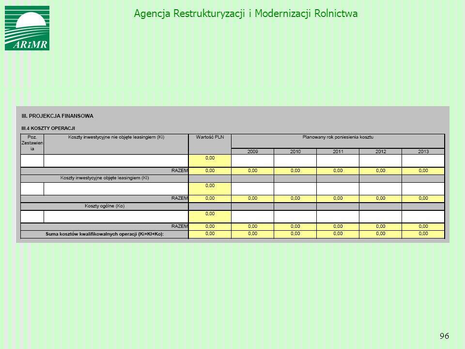 Agencja Restrukturyzacji i Modernizacji Rolnictwa 96