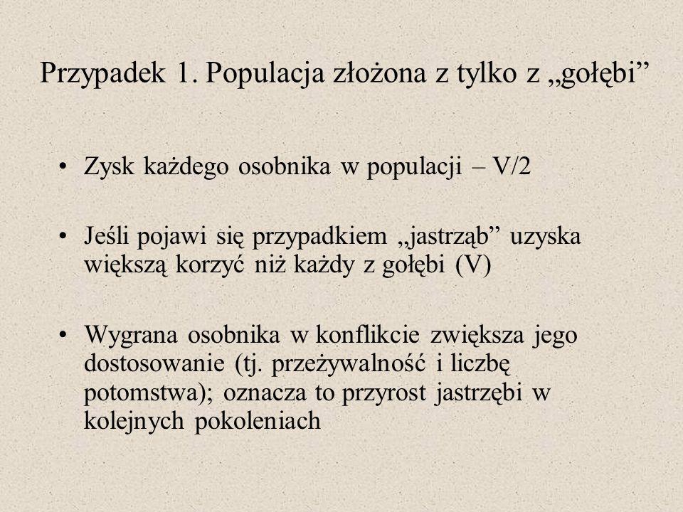 Przypadek 1. Populacja złożona z tylko z gołębi Zysk każdego osobnika w populacji – V/2 Jeśli pojawi się przypadkiem jastrząb uzyska większą korzyć ni