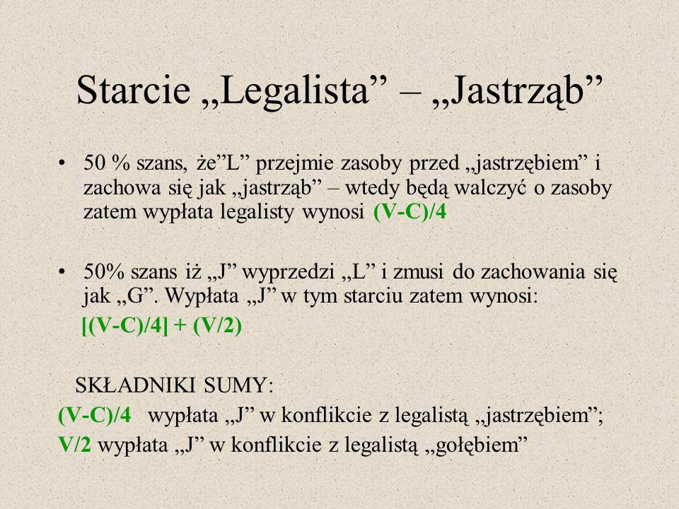 Starcie Legalista – Jastrząb 50 % szans, żeL przejmie zasoby przed jastrzębiem i zachowa się jak jastrząb – wtedy będą walczyć o zasoby zatem wypłata
