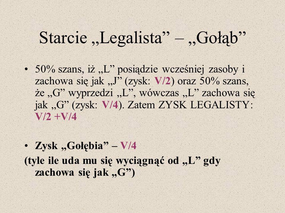 Starcie Legalista – Gołąb 50% szans, iż L posiądzie wcześniej zasoby i zachowa się jak J (zysk: V/2) oraz 50% szans, że G wyprzedzi L, wówczas L zacho