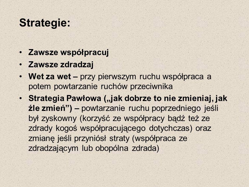 Strategie: Zawsze współpracuj Zawsze zdradzaj Wet za wet – przy pierwszym ruchu współpraca a potem powtarzanie ruchów przeciwnika Strategia Pawłowa (j