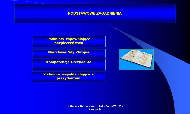 Dr Kamilla Kurczewska, Katedra Prawa WSIiZ w Rzeszowie PODSTAWOWE ZAGADNIENIA Podmioty zapewniające bezpieczeństwo Kompetencje Prezydenta Narodowe Sił
