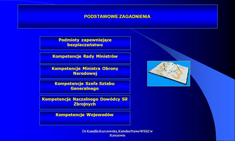 Dr Kamilla Kurczewska, Katedra Prawa WSIiZ w Rzeszowie PODSTAWOWE ZAGADNIENIA Podmioty zapewniające bezpieczeństwo Kompetencje Ministra Obrony Narodow