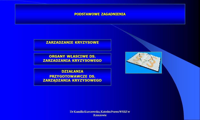 Dr Kamilla Kurczewska, Katedra Prawa WSIiZ w Rzeszowie PODSTAWOWE ZAGADNIENIA ZARZADZANIE KRYZYSOWE DZIAŁANIA PRZYGOTOWAWCZE DS. ZARZĄDZANIA KRYZYSOWE
