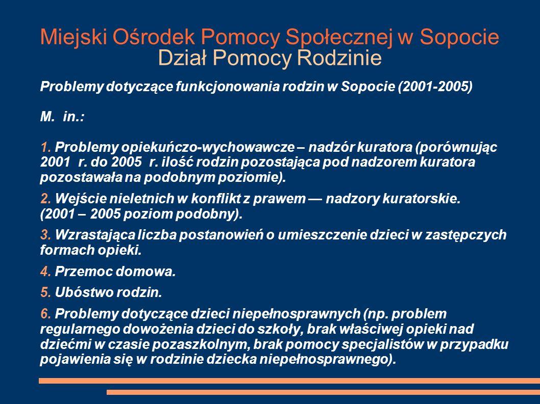 Miejski Ośrodek Pomocy Społecznej w Sopocie Dział Pomocy Rodzinie Problemy dotyczące funkcjonowania rodzin w Sopocie (2001-2005) M. in.: 1. Problemy o