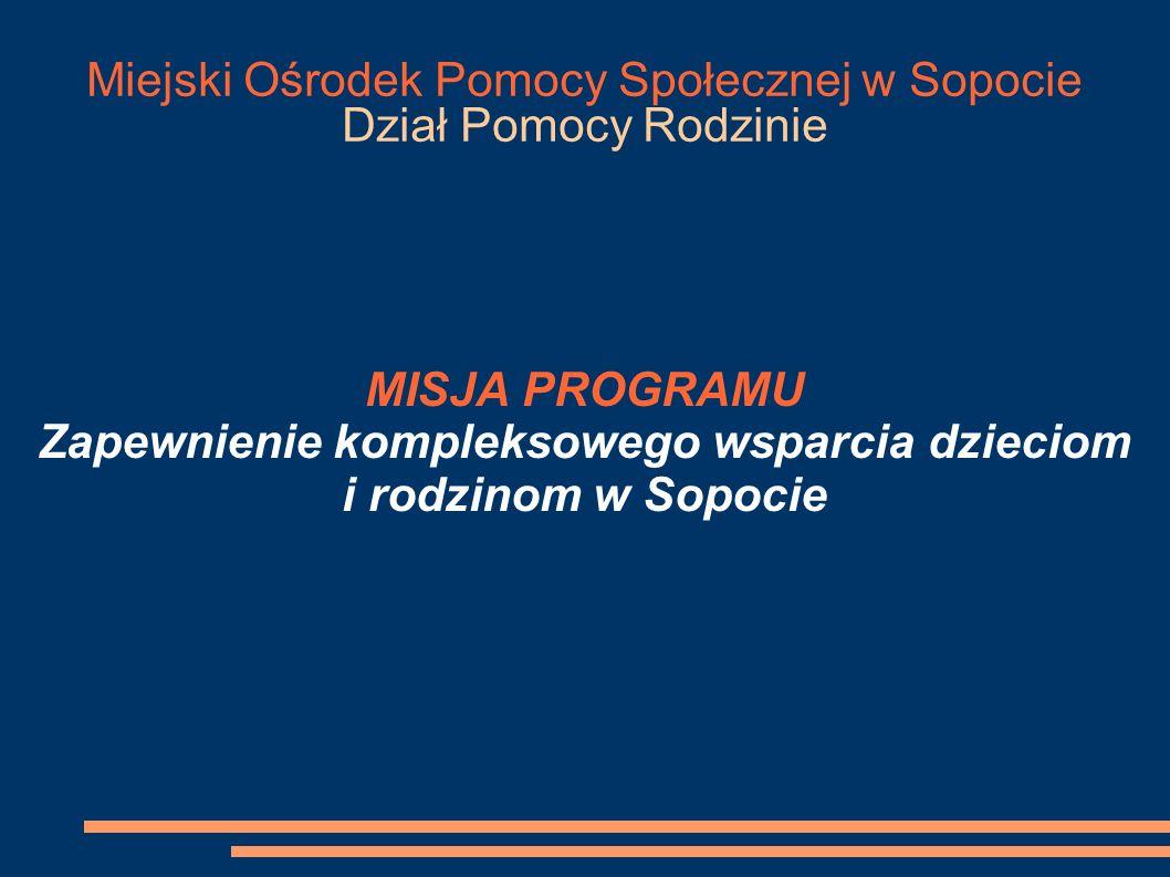 Miejski Ośrodek Pomocy Społecznej w Sopocie Dział Pomocy Rodzinie MISJA PROGRAMU Zapewnienie kompleksowego wsparcia dzieciom i rodzinom w Sopocie