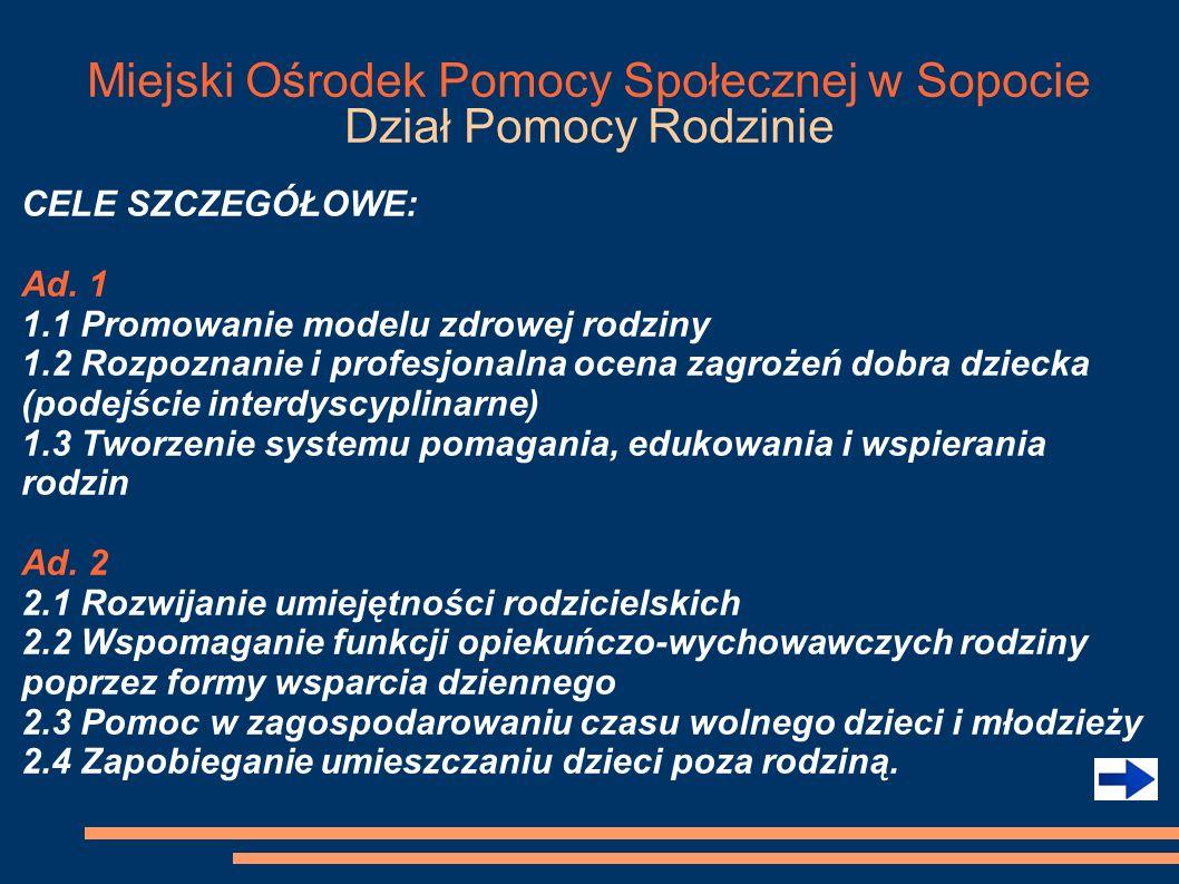 Miejski Ośrodek Pomocy Społecznej w Sopocie Dział Pomocy Rodzinie Ad.