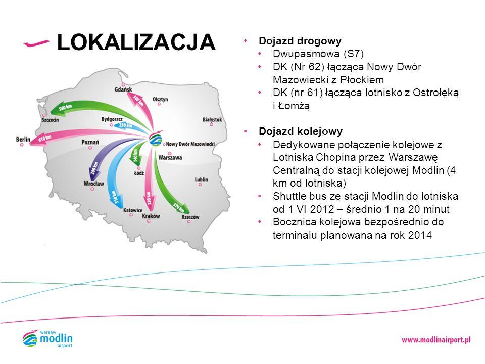 LOKALIZACJA Dojazd drogowy Dwupasmowa (S7) DK (Nr 62) łącząca Nowy Dwór Mazowiecki z Płockiem DK (nr 61) łącząca lotnisko z Ostrołęką i Łomżą Dojazd k