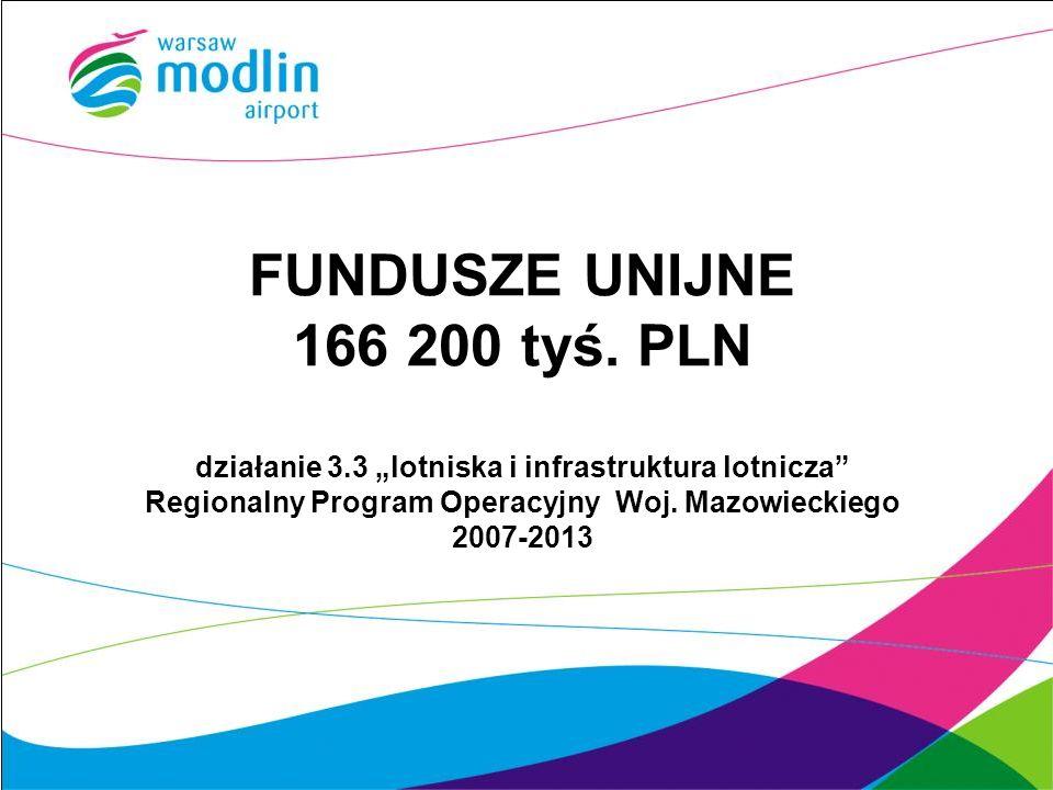 FUNDUSZE UNIJNE 166 200 tyś. PLN działanie 3.3 lotniska i infrastruktura lotnicza Regionalny Program Operacyjny Woj. Mazowieckiego 2007-2013