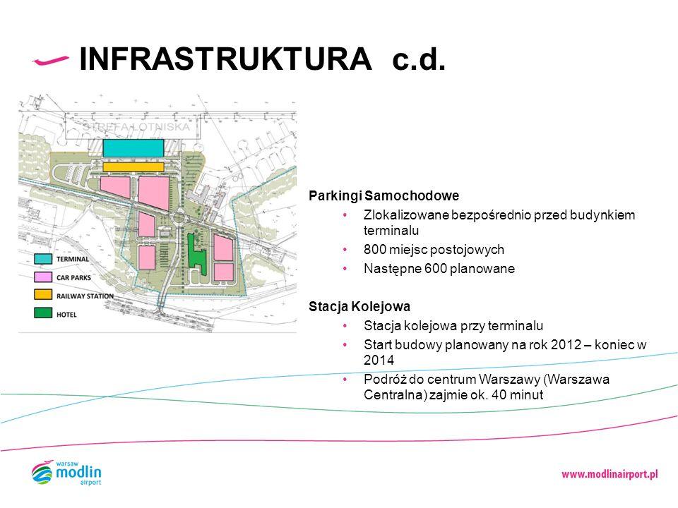 INFRASTRUKTURA c.d. Parkingi Samochodowe Zlokalizowane bezpośrednio przed budynkiem terminalu 800 miejsc postojowych Następne 600 planowane Stacja Kol