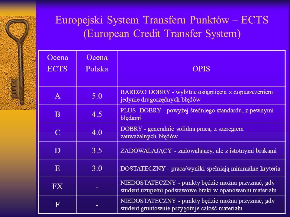 Europejski System Transferu Punktów – ECTS (European Credit Transfer System) Ocena ECTS Ocena Polska OPIS A5.0 BARDZO DOBRY - wybitne osiągnięcia z do