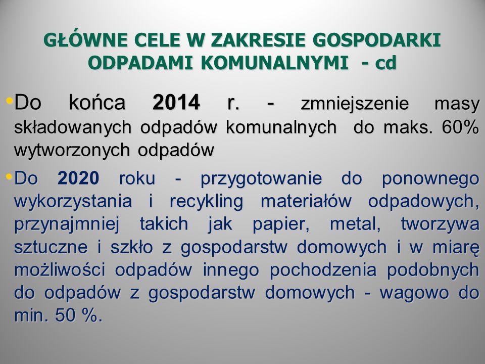 Do końca 2014 r.- zmniejszenie masy składowanych odpadów komunalnych do maks.