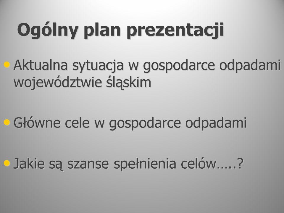 Ogólny plan prezentacji Aktualna sytuacja w gospodarce odpadami województwie śląskim Aktualna sytuacja w gospodarce odpadami województwie śląskim Główne cele w gospodarce odpadami Główne cele w gospodarce odpadami Jakie są szanse spełnienia celów…...