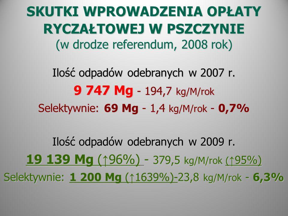 SKUTKI WPROWADZENIA OPŁATY RYCZAŁTOWEJ W PSZCZYNIE (w drodze referendum, 2008 rok) Ilość odpadów odebranych w 2007 r.