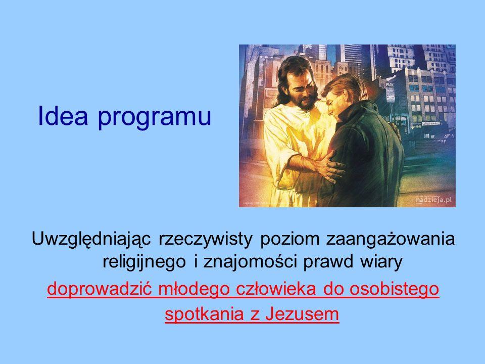 Idea programu Uwzględniając rzeczywisty poziom zaangażowania religijnego i znajomości prawd wiary doprowadzić młodego człowieka do osobistego spotkania z Jezusem
