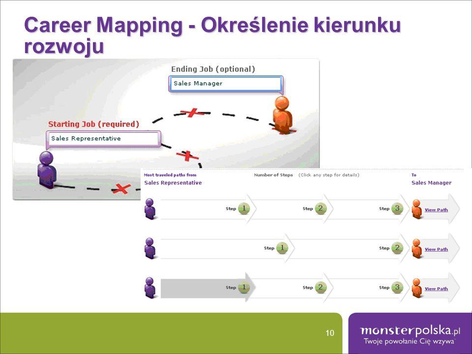 Career Mapping - Określenie kierunku rozwoju 10