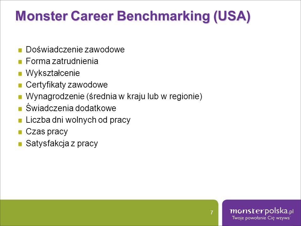 Monster Career Benchmarking (USA) Doświadczenie zawodowe Forma zatrudnienia Wykształcenie Certyfikaty zawodowe Wynagrodzenie (średnia w kraju lub w re