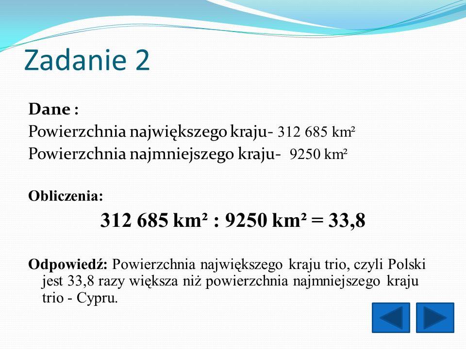 Zadanie 2 Dane : Powierzchnia największego kraju- 312 685 km² Powierzchnia najmniejszego kraju- 9250 km² Obliczenia: 312 685 km² : 9250 km² = 33,8 Odp