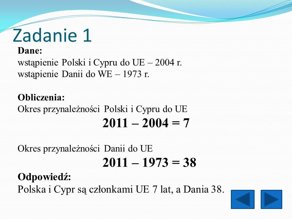 Zadanie 1 Dane: wstąpienie Polski i Cypru do UE – 2004 r. wstąpienie Danii do WE – 1973 r. Obliczenia: Okres przynależności Polski i Cypru do UE 2011