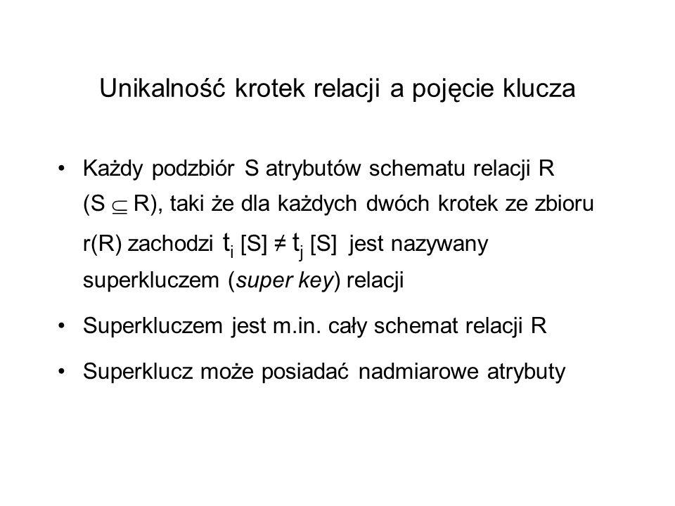 Unikalność krotek relacji a pojęcie klucza Każdy podzbiór S atrybutów schematu relacji R (S R), taki że dla każdych dwóch krotek ze zbioru r(R) zachod