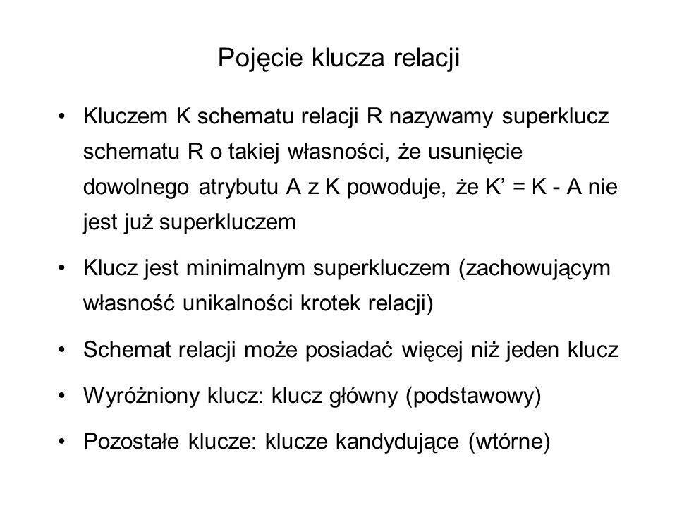 Pojęcie klucza relacji Kluczem K schematu relacji R nazywamy superklucz schematu R o takiej własności, że usunięcie dowolnego atrybutu A z K powoduje,