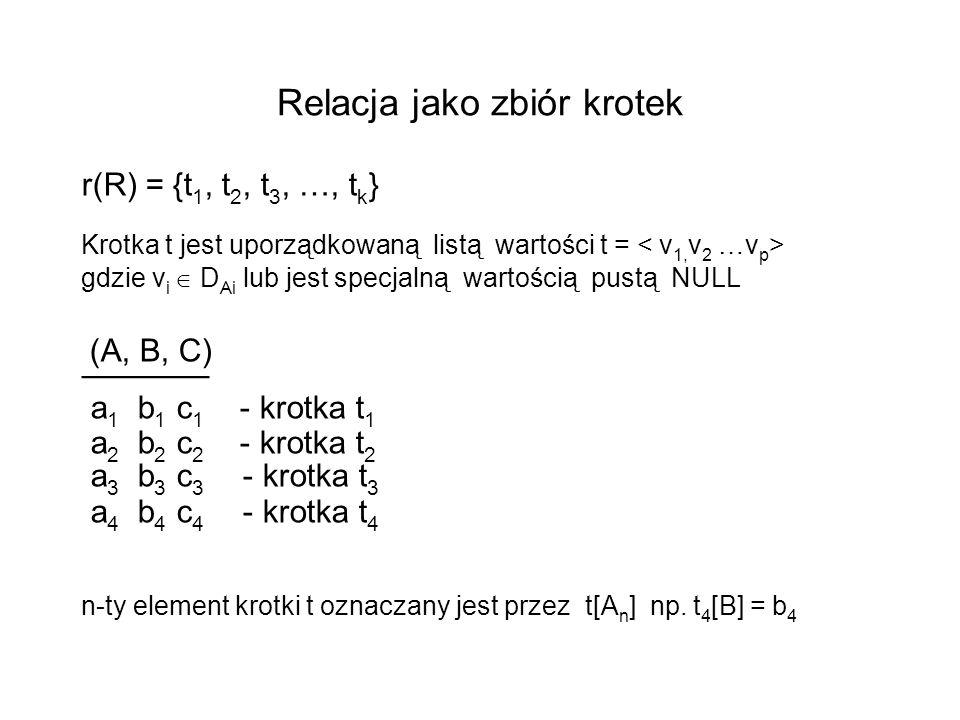 Relacja jako zbiór krotek r(R) = {t 1, t 2, t 3, …, t k } Krotka t jest uporządkowaną listą wartości t = gdzie v i D Ai lub jest specjalną wartością p