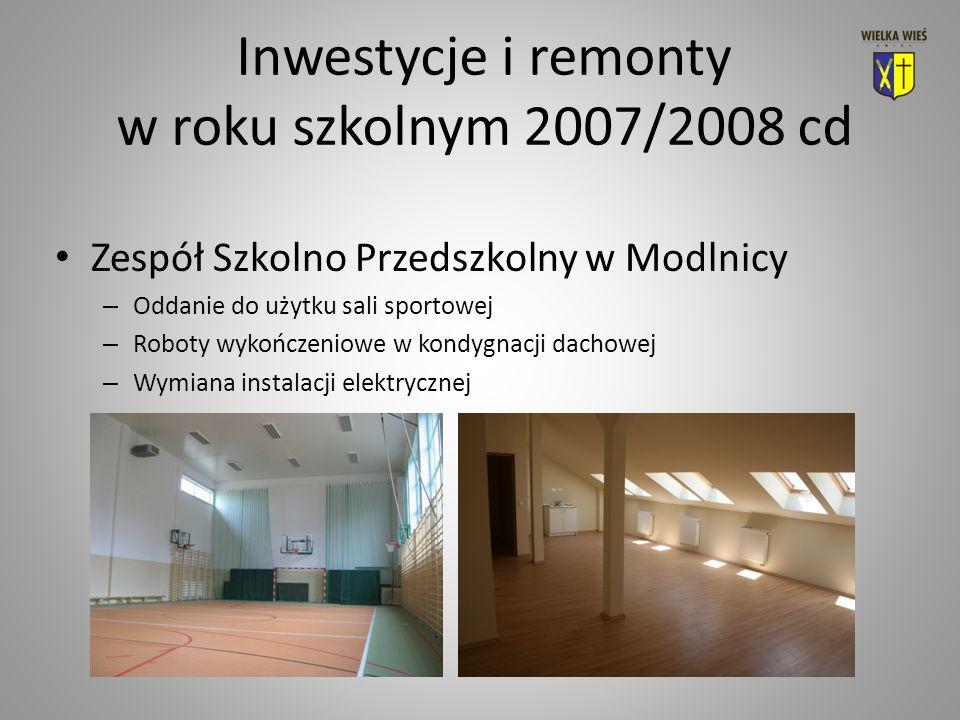 Inwestycje i remonty w roku szkolnym 2007/2008 cd Zespół Szkolno Przedszkolny w Modlnicy – Oddanie do użytku sali sportowej – Roboty wykończeniowe w kondygnacji dachowej – Wymiana instalacji elektrycznej
