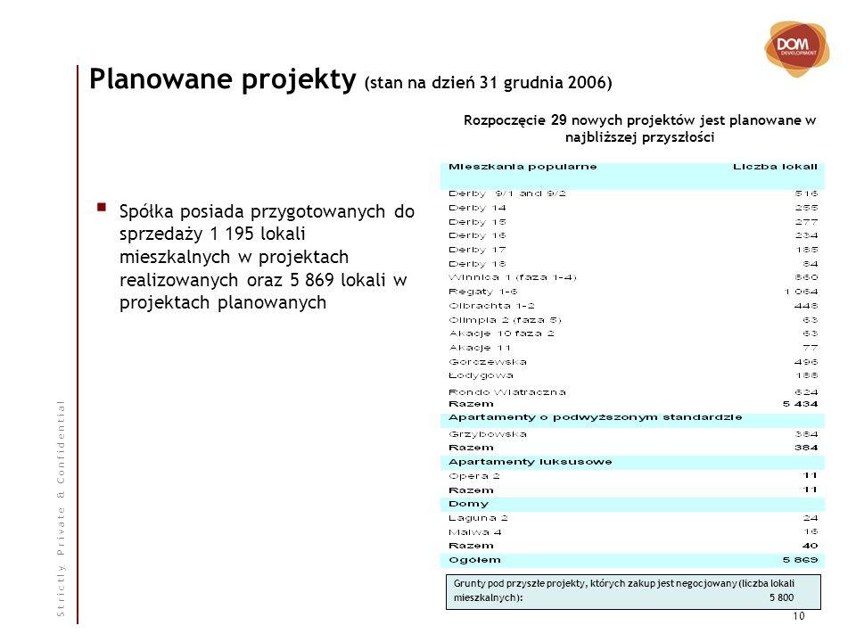 S t r i c t l y P r i v a t e & C o n f i d e n t i a l 10 Planowane projekty (stan na dzień 31 grudnia 2006) Rozpoczęcie 29 nowych projektów jest planowane w najbliższej przyszłości Spółka posiada przygotowanych do sprzedaży 1 195 lokali mieszkalnych w projektach realizowanych oraz 5 869 lokali w projektach planowanych Grunty pod przyszłe projekty, których zakup jest negocjowany (liczba lokali mieszkalnych): 5 800