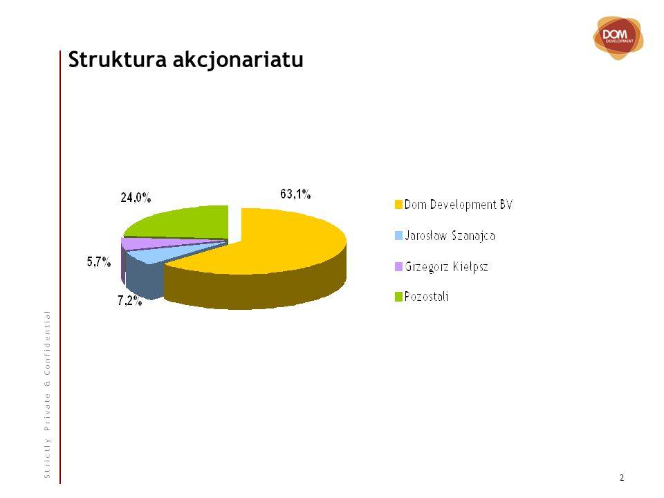 S t r i c t l y P r i v a t e & C o n f i d e n t i a l 3 O firmie Jesteśmy wiodącym deweloperem mieszkaniowym działającym na terenie Warszawy i jej obszaru metropolitalnego; Ekspozycja na szybko rosnący (w zakresie wartości i cen) rynek mieszkaniowy; Wzrastające przychody oraz marże; Skuteczna strategia budowy banku ziemi (land bank) oraz doświadczenie związane z nabywaniem gruntów; Ponad dziesięcioletnie doświadczenie na rynku nieruchomości mieszkaniowych oraz zdolność utrzymania zyskowności biznesu w okresie od 2001 roku do 2003 roku, pomimo spowolnienia gospodarczego.