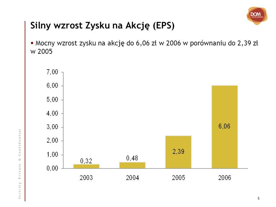 S t r i c t l y P r i v a t e & C o n f i d e n t i a l 5 Silny wzrost Zysku na Akcję (EPS) Mocny wzrost zysku na akcję do 6,06 zł w 2006 w porównaniu do 2,39 zł w 2005