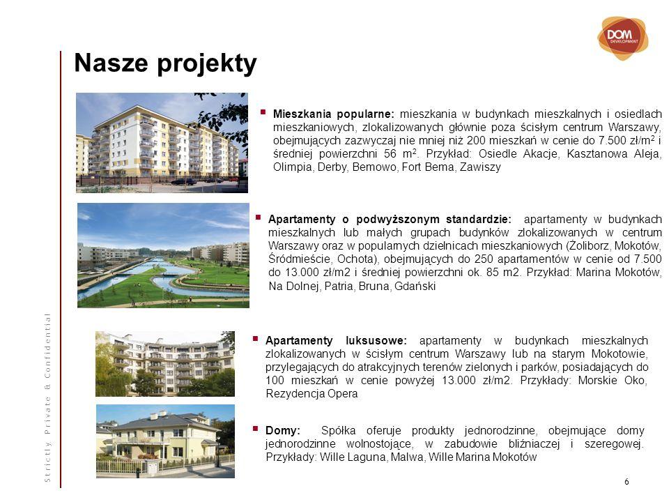 S t r i c t l y P r i v a t e & C o n f i d e n t i a l 7 Nasze projekty (stan na dzień 31 grudnia 2006) Spółka zrealizowała 52 projekty obejmujące 8 696 lokali mieszkalnych W trakcie realizacji jest 13 projektów obejmujących 2 676 lokali mieszkalnych PROJEKTY ZREALIZOWANE Liczba projektów Liczba lokali Lokale sprzedane Lokale do sprzeda nia Lokale sprzed ane lecz nie przeka zane Mieszkania popularne Akacje 1-10102 785 05 Derby 1-661 716 00 Kasztanowa Aleja 1-23629 02 Jeżewskiego1374 00 Bartycka1314 00 Olimpia1281 00 Planty1245 00 Bielany1226 00 Metrum1155 00 Willa Anna146 00 Fort Bema1248247142 Derby 7 faza11127 064 Olimpia 2 faza 112052014109 Razem297 3517 3465222 Apartamenty o podwyższonym standardzie Marina Mokotów(49%)4503 087 Oaza1190 00 Na Dolnej1136 00 Razem6829 087 Apartamenty luksusowe Marina Mokotów(49%)4207205219 Morskie Oko143 00 Opera139 01 Razem5289287220 Domy Malwa 1-3369 01 Laguna 1i faza.33858320 Białopole142 00 Marina Mokotów(49%)43129216 Razem11227223417 Ogółem528 6968 68511346 PROJEKTY OBECNIE REALIZOWANE Liczba projektów Liczba lokali Lokale sprzeda ne Lokale do sprzeda nia Lokale sprzed ane lecz nie przeka zane Mieszkania popularne Olimpia 2 (faza 2-3) 238934940349 Olimpia 2 (faza 4) 12826821468 Derby 7 faza 2 11270 0 Derby 8 126319073190 Derby 10 1359151208151 Bemowo 11521511111 Zawiszy 1 i 2 23559925699 Razem 91 9271 008919968 Apartamenty o podwyższonym standardzie Dworzec Gdański 126021347213 Patria, faza 1 1129953495 Patria, faza 2 1113951895 Bruna 12477017770 Razem 4749473276473 Apartamenty luksusowe Razem 00000 Domy Razem 00000 Ogółem 132 6761 4811 1951 441