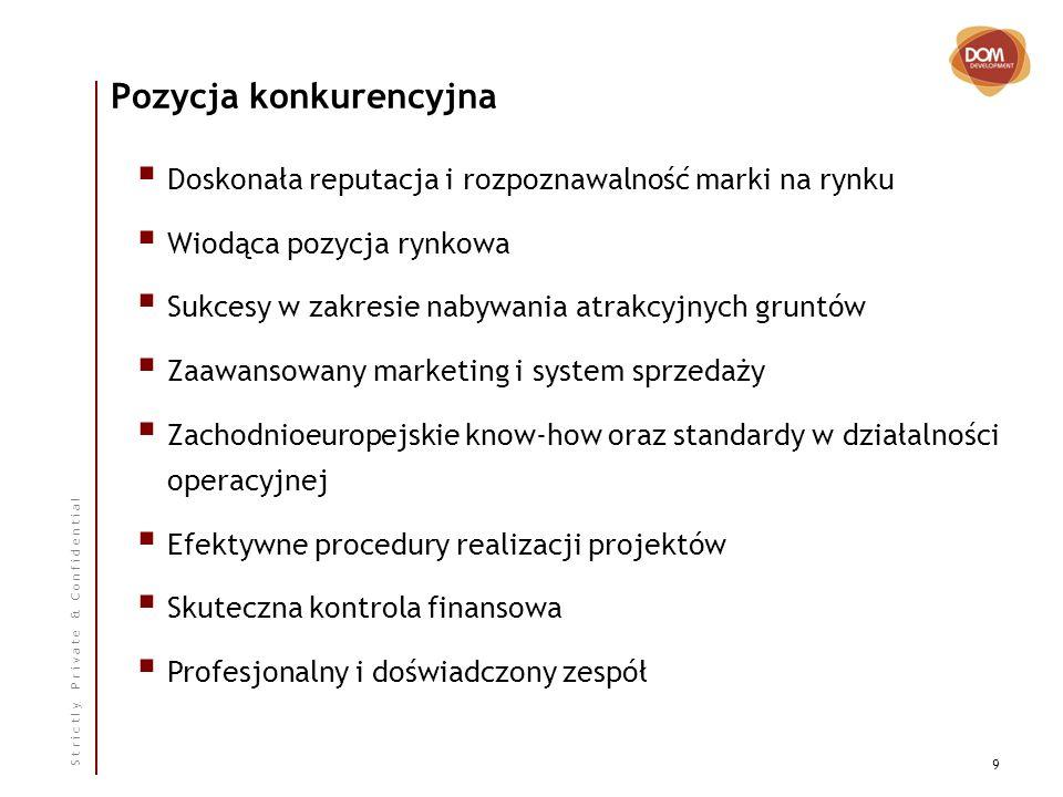 S t r i c t l y P r i v a t e & C o n f i d e n t i a l 9 Pozycja konkurencyjna Doskonała reputacja i rozpoznawalność marki na rynku Wiodąca pozycja rynkowa Sukcesy w zakresie nabywania atrakcyjnych gruntów Zaawansowany marketing i system sprzedaży Zachodnioeuropejskie know-how oraz standardy w działalności operacyjnej Efektywne procedury realizacji projektów Skuteczna kontrola finansowa Profesjonalny i doświadczony zespół