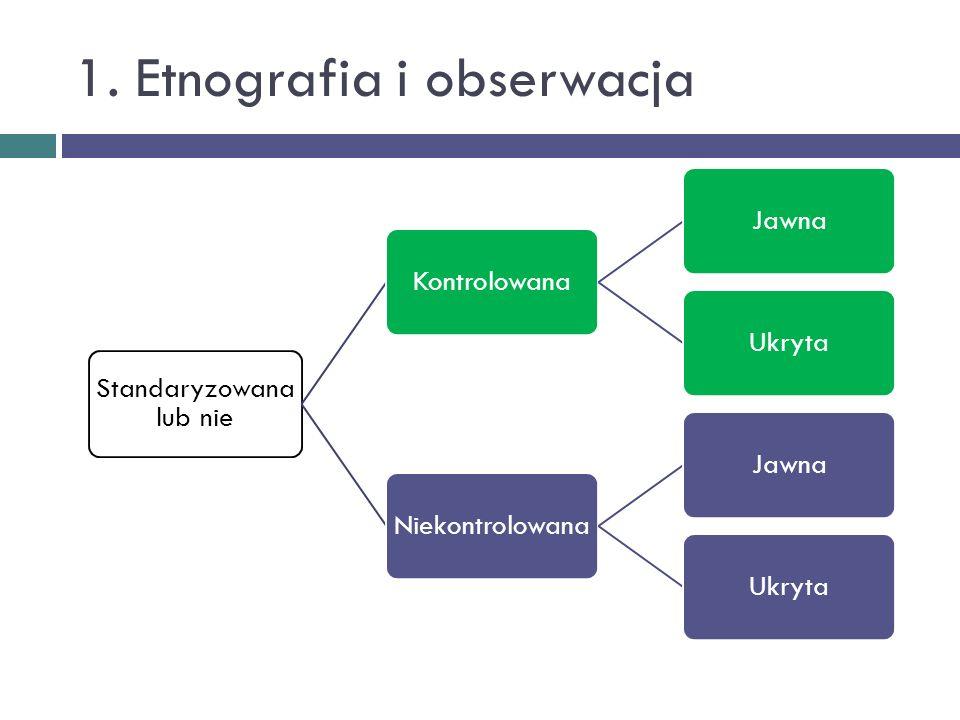 1. Etnografia i obserwacja Standaryzowana lub nie KontrolowanaJawnaUkrytaNiekontrolowanaJawnaUkryta