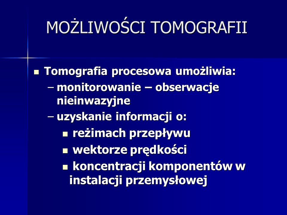 Zastosowania tomografii procesowej Procesy dynamiczne: Procesy dynamiczne: –Monitorowanie przepływów wielofazowych (dwu/trójfazowych); –Monitorowanie,