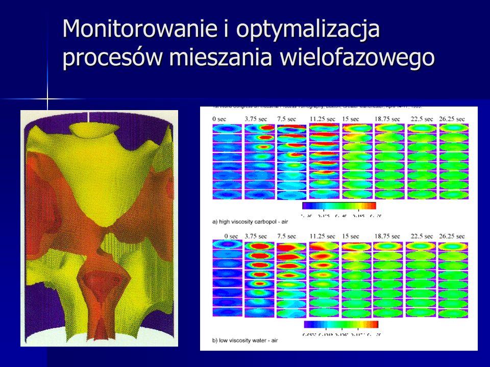 Monitorowanie i optymalizacja procesów mieszania wielofazowego (Manchester University)
