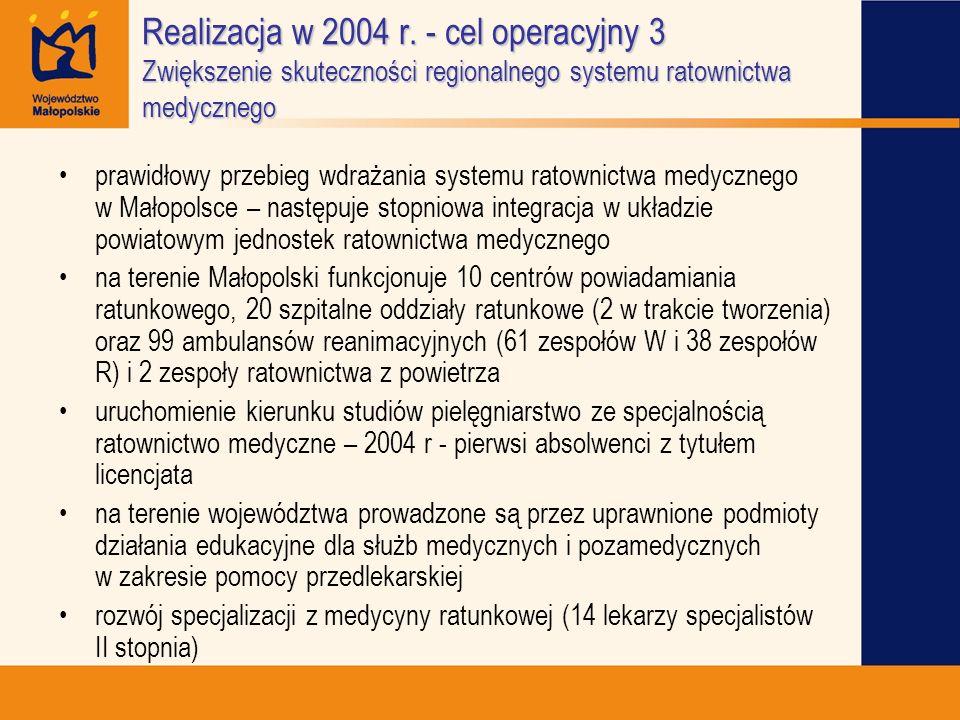 Realizacja w 2004 r. - cel operacyjny 3 Zwiększenie skuteczności regionalnego systemu ratownictwa medycznego prawidłowy przebieg wdrażania systemu rat