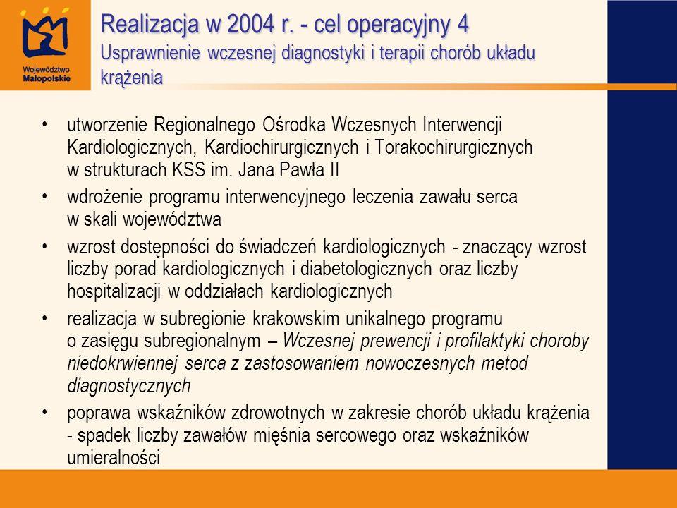 Realizacja w 2004 r. - cel operacyjny 4 Usprawnienie wczesnej diagnostyki i terapii chorób układu krążenia utworzenie Regionalnego Ośrodka Wczesnych I
