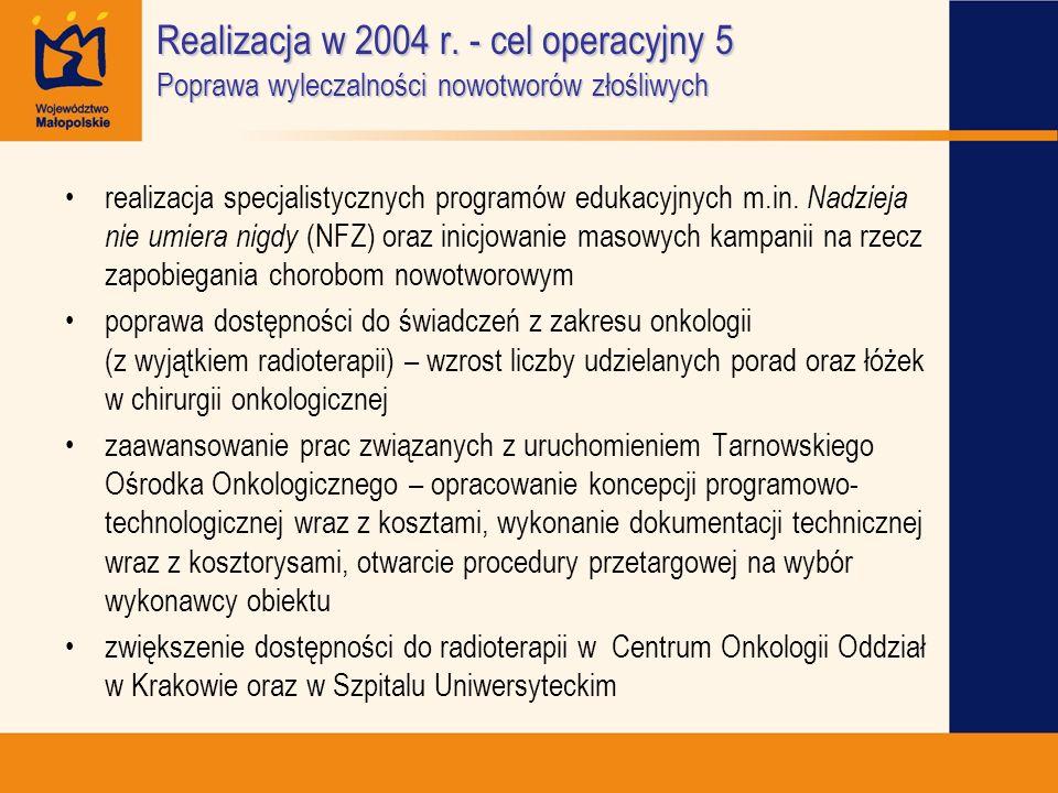 Realizacja w 2004 r. - cel operacyjny 5 Poprawa wyleczalności nowotworów złośliwych realizacja specjalistycznych programów edukacyjnych m.in. Nadzieja