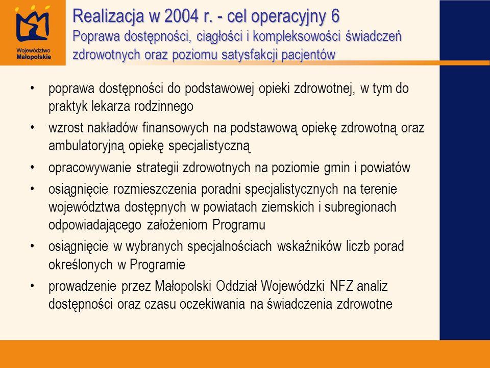 Realizacja w 2004 r. - cel operacyjny 6 Poprawa dostępności, ciągłości i kompleksowości świadczeń zdrowotnych oraz poziomu satysfakcji pacjentów popra