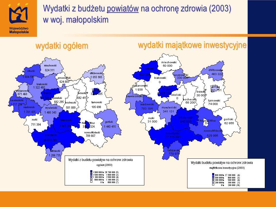 Wydatki z budżetu powiatów na ochronę zdrowia (2003) w woj. małopolskim wydatki ogółem wydatki majątkowe inwestycyjne