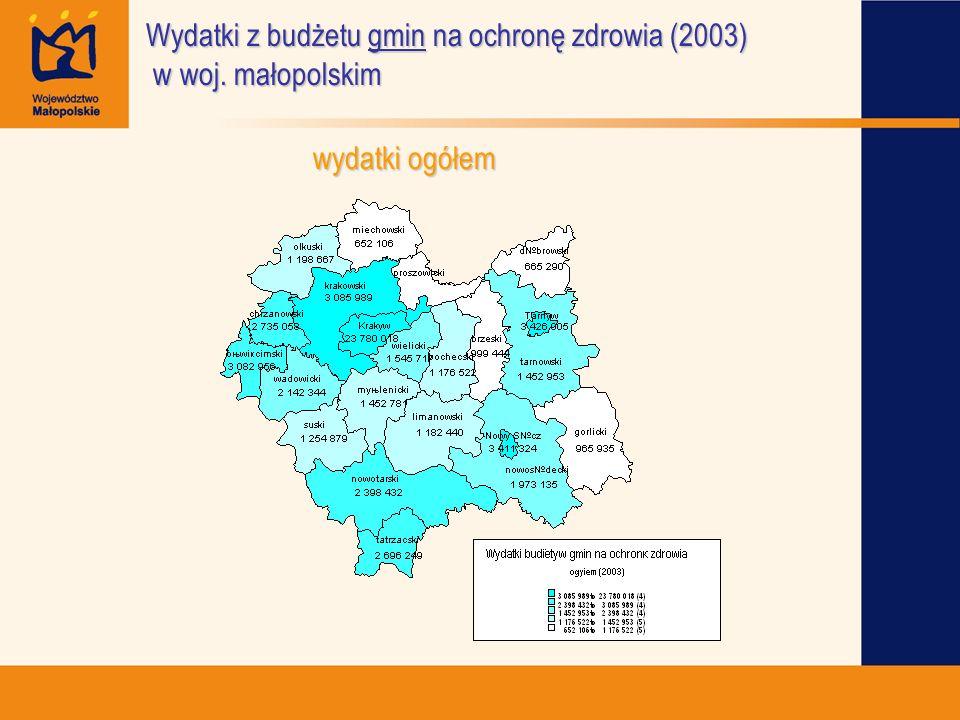 Wydatki z budżetu gmin na ochronę zdrowia (2003) w woj. małopolskim wydatki ogółem