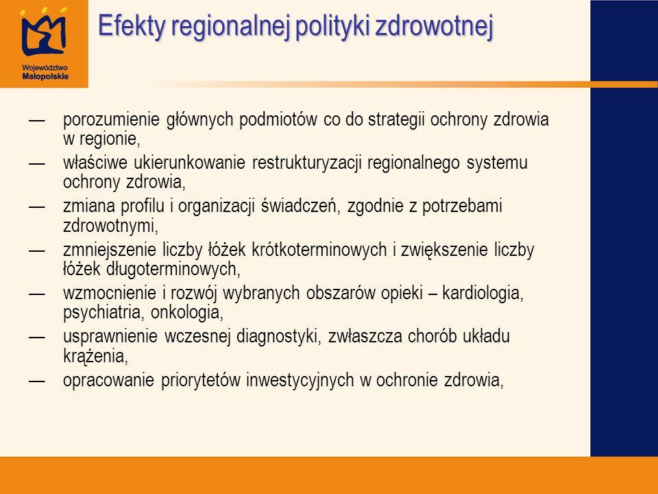 Efekty regionalnej polityki zdrowotnej porozumienie głównych podmiotów co do strategii ochrony zdrowia w regionie, właściwe ukierunkowanie restruktury