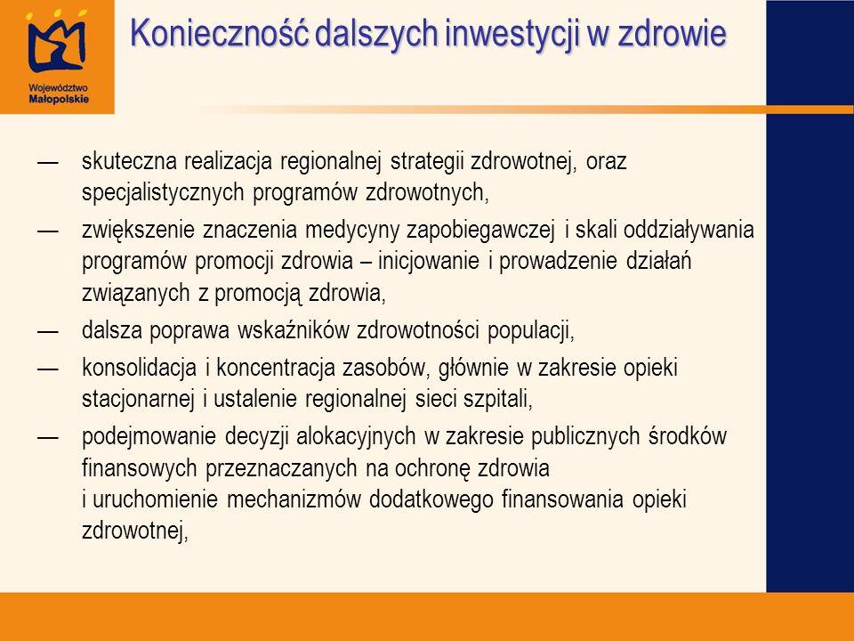 Konieczność dalszych inwestycji w zdrowie skuteczna realizacja regionalnej strategii zdrowotnej, oraz specjalistycznych programów zdrowotnych, zwiększ