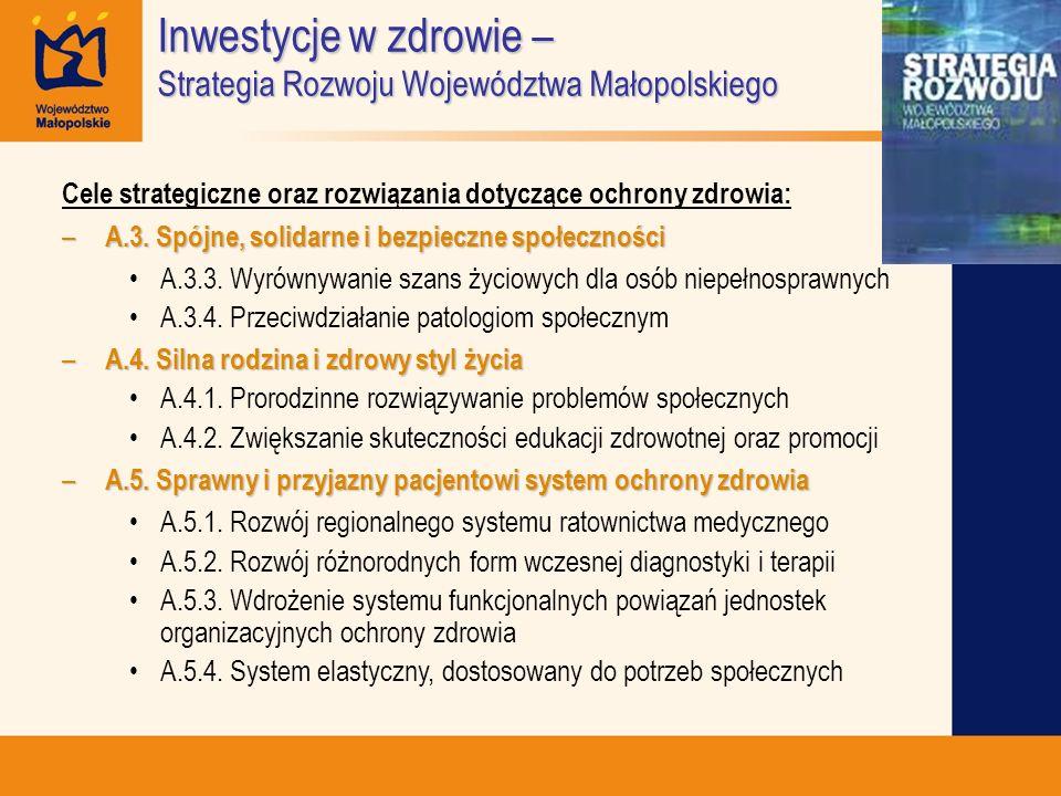 Inwestycje w zdrowie – Strategia Rozwoju Województwa Małopolskiego Cele strategiczne oraz rozwiązania dotyczące ochrony zdrowia: – A.3. Spójne, solida