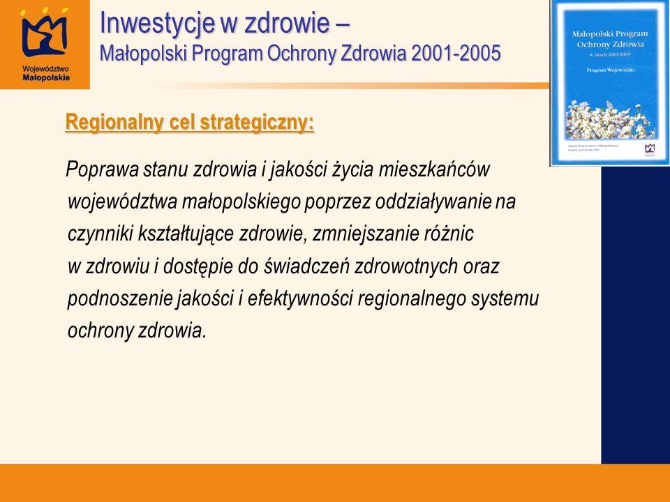 Inwestycje w zdrowie – Małopolski Program Ochrony Zdrowia 2001-2005 Regionalny cel strategiczny: Poprawa stanu zdrowia i jakości życia mieszkańców woj