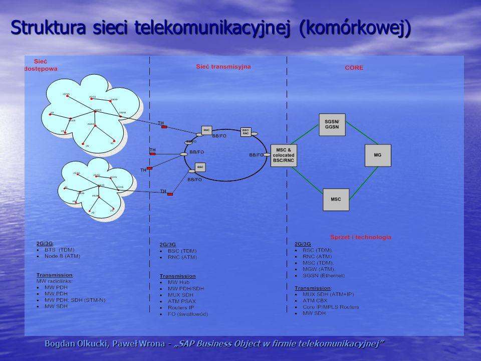 Struktura sieci telekomunikacyjnej (komórkowej) Bogdan Olkucki, Paweł Wrona - SAP Business Object w firmie telekomunikacyjnej