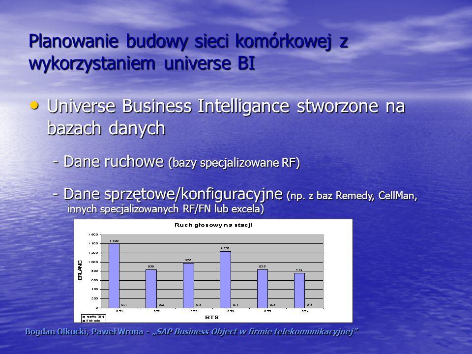 Planowanie budowy sieci komórkowej z wykorzystaniem universe BI Universe Business Intelligance stworzone na bazach danych Universe Business Intelligan