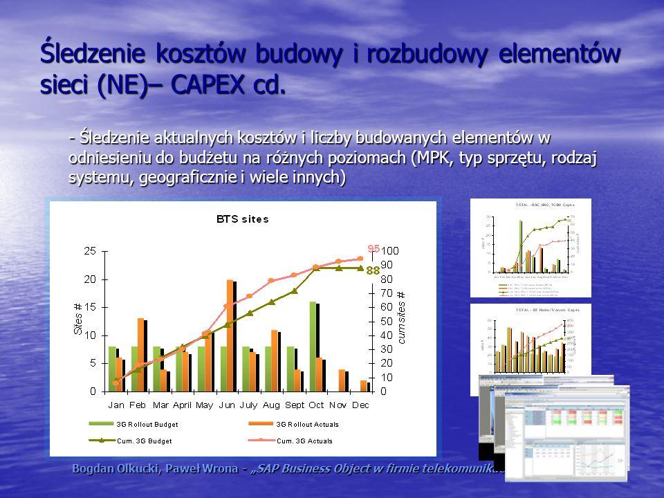 Śledzenie kosztów budowy i rozbudowy elementów sieci (NE)– CAPEX cd. - Śledzenie aktualnych kosztów i liczby budowanych elementów w odniesieniu do bud