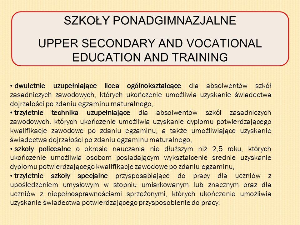 SZKOŁY PONADGIMNAZJALNE UPPER SECONDARY AND VOCATIONAL EDUCATION AND TRAINING dwuletnie uzupełniające licea ogólnokształcące dla absolwentów szkół zasadniczych zawodowych, których ukończenie umożliwia uzyskanie świadectwa dojrzałości po zdaniu egzaminu maturalnego, trzyletnie technika uzupełniające dla absolwentów szkół zasadniczych zawodowych, których ukończenie umożliwia uzyskanie dyplomu potwierdzającego kwalifikacje zawodowe po zdaniu egzaminu, a także umożliwiające uzyskanie świadectwa dojrzałości po zdaniu egzaminu maturalnego, szkoły policealne o okresie nauczania nie dłuższym niż 2,5 roku, których ukończenie umożliwia osobom posiadającym wykształcenie średnie uzyskanie dyplomu potwierdzającego kwalifikacje zawodowe po zdaniu egzaminu, trzyletnie szkoły specjalne przysposabiające do pracy dla uczniów z upośledzeniem umysłowym w stopniu umiarkowanym lub znacznym oraz dla uczniów z niepełnosprawnościami sprzężonymi, których ukończenie umożliwia uzyskanie świadectwa potwierdzającego przysposobienie do pracy.